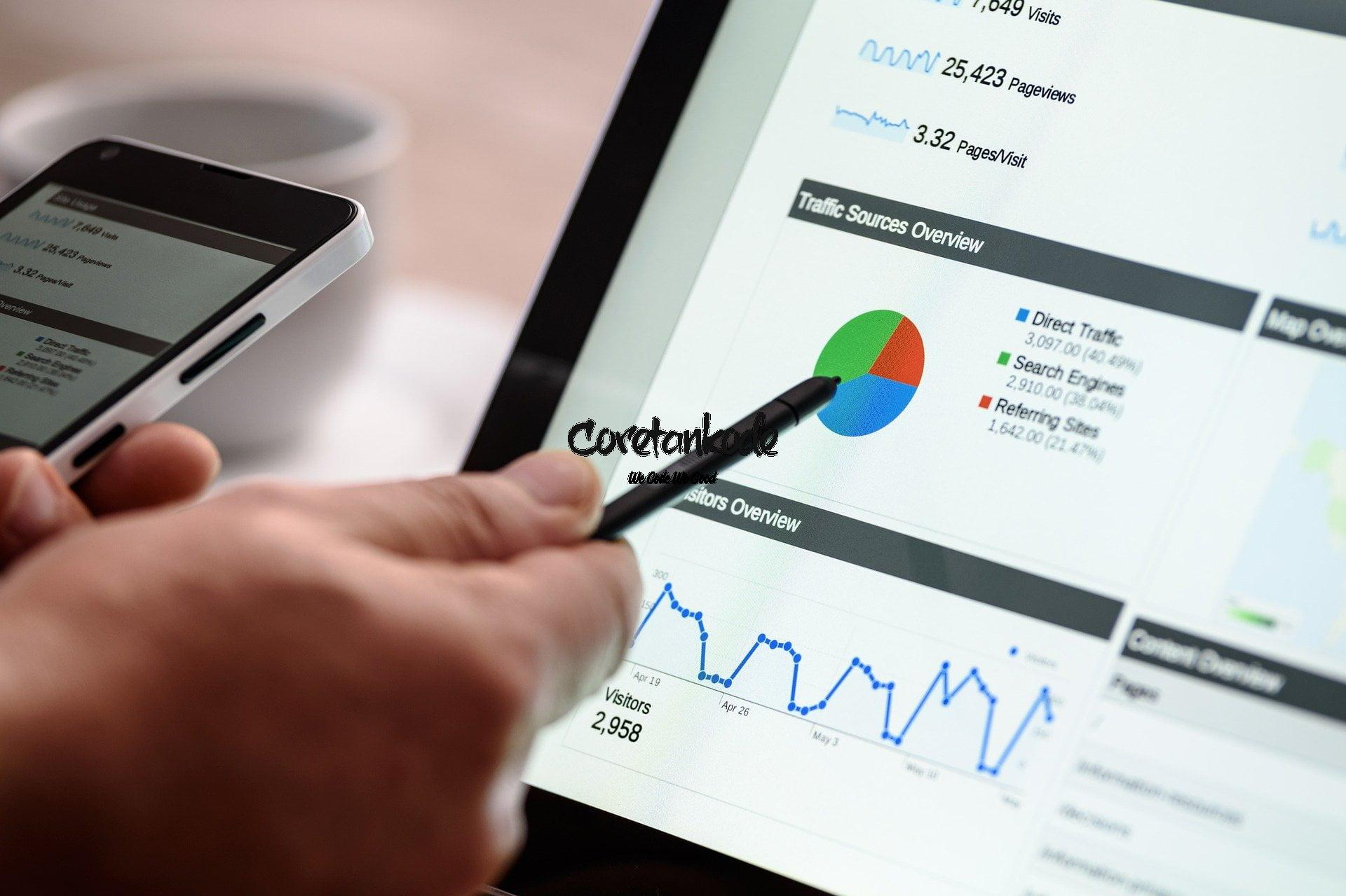 10 Manfaat SEO untuk Website dan Bisnis Online