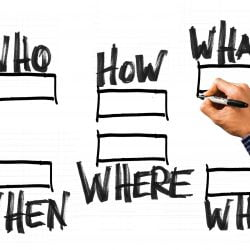 Penjelasan Lengkap Prinsip-Prinsip Organisasi
